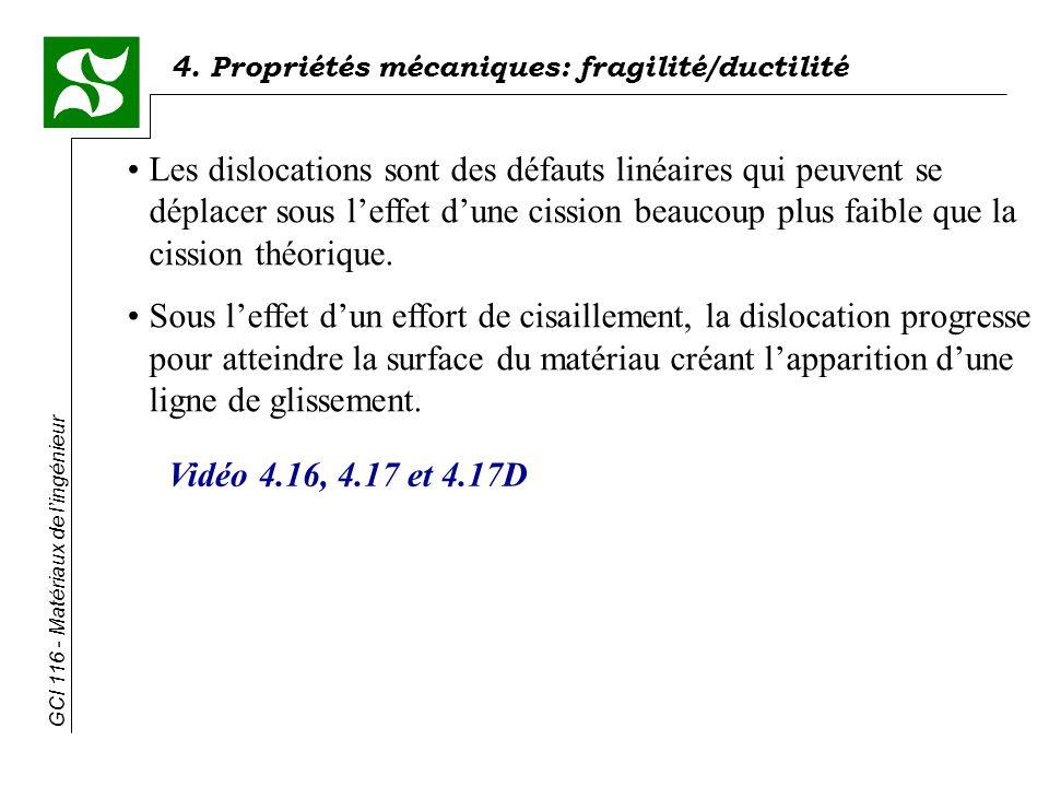 GCI 116 - Matériaux de lingénieur 4. Propriétés mécaniques: fragilité/ductilité Les dislocations sont des défauts linéaires qui peuvent se déplacer so