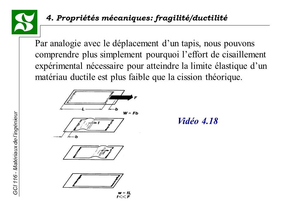 GCI 116 - Matériaux de lingénieur 4. Propriétés mécaniques: fragilité/ductilité Par analogie avec le déplacement dun tapis, nous pouvons comprendre pl