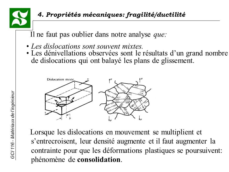 GCI 116 - Matériaux de lingénieur 4. Propriétés mécaniques: fragilité/ductilité Il ne faut pas oublier dans notre analyse que: Les dislocations sont s
