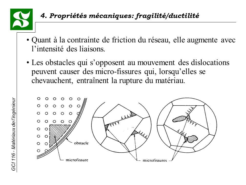 GCI 116 - Matériaux de lingénieur 4. Propriétés mécaniques: fragilité/ductilité Quant à la contrainte de friction du réseau, elle augmente avec linten