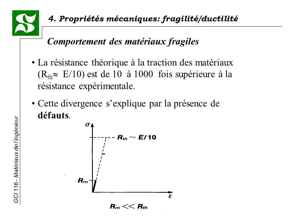 GCI 116 - Matériaux de lingénieur 4. Propriétés mécaniques: fragilité/ductilité La résistance théorique à la traction des matériaux (R th E/10) est de