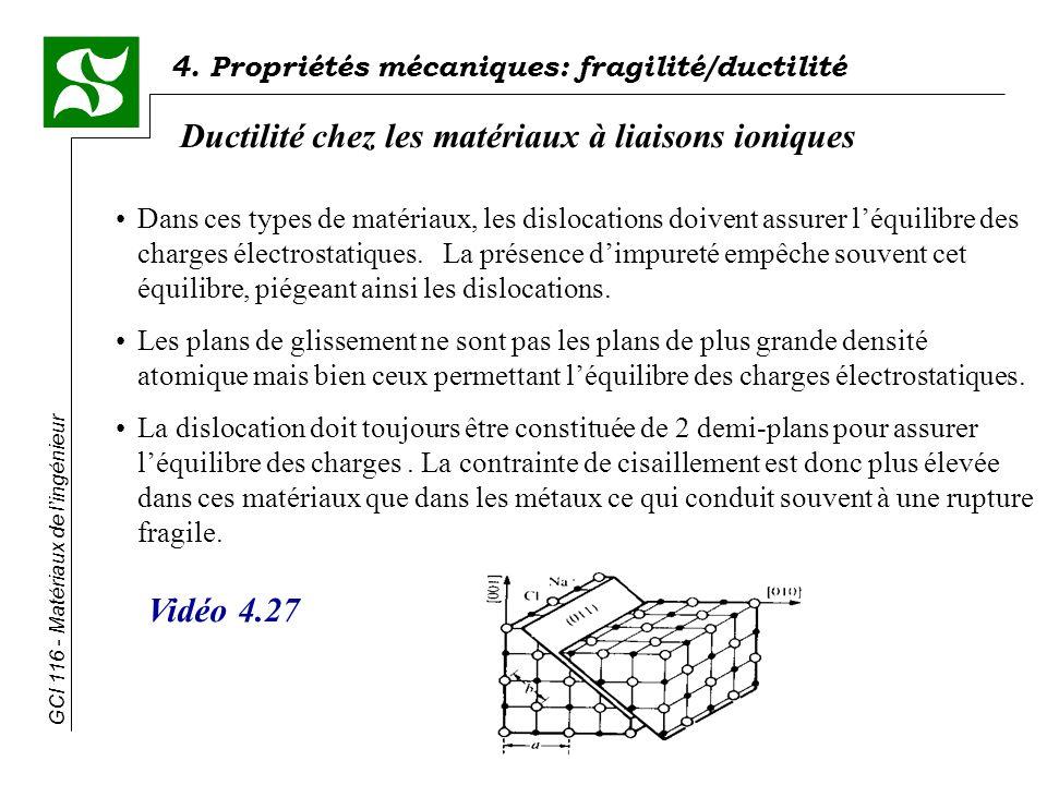 GCI 116 - Matériaux de lingénieur 4. Propriétés mécaniques: fragilité/ductilité Ductilité chez les matériaux à liaisons ioniques Dans ces types de mat
