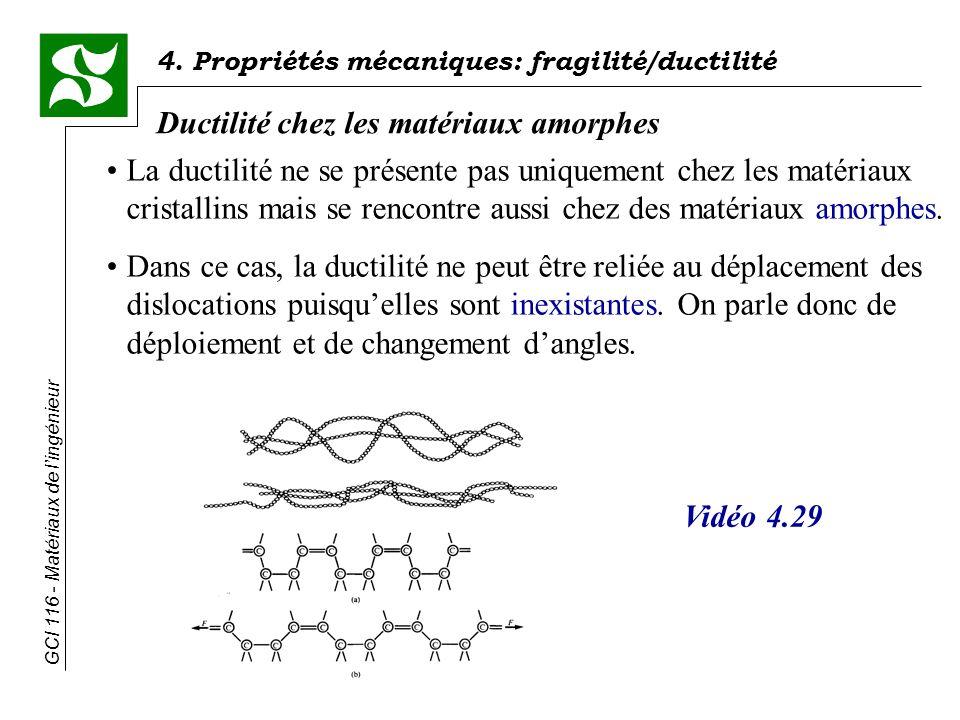 GCI 116 - Matériaux de lingénieur 4. Propriétés mécaniques: fragilité/ductilité Ductilité chez les matériaux amorphes La ductilité ne se présente pas