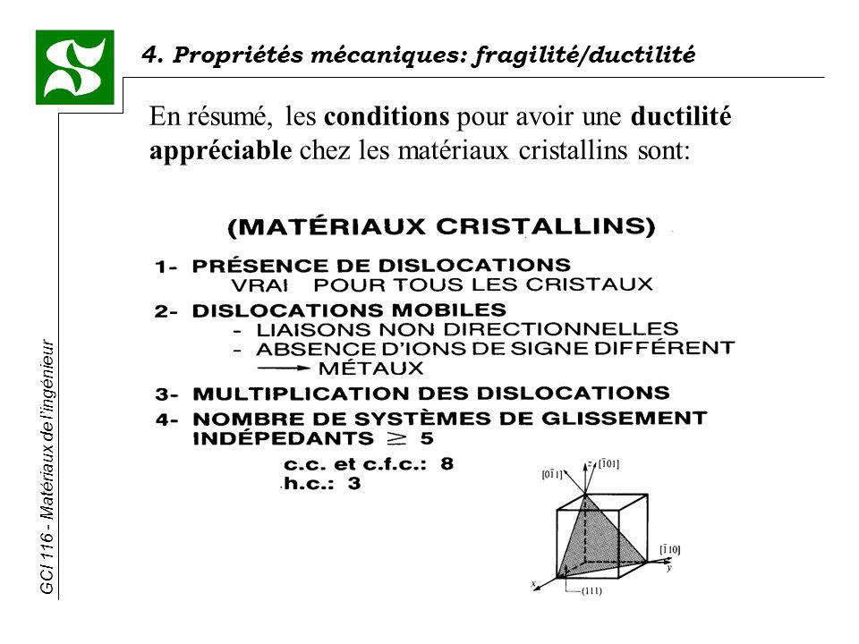 GCI 116 - Matériaux de lingénieur 4. Propriétés mécaniques: fragilité/ductilité En résumé, les conditions pour avoir une ductilité appréciable chez le