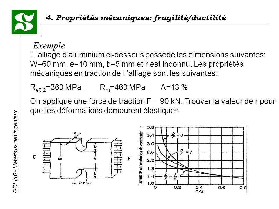 GCI 116 - Matériaux de lingénieur 4. Propriétés mécaniques: fragilité/ductilité Exemple L alliage daluminium ci-dessous possède les dimensions suivant