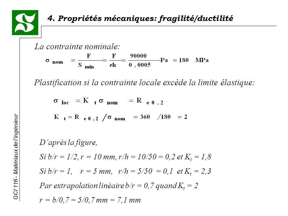 GCI 116 - Matériaux de lingénieur 4. Propriétés mécaniques: fragilité/ductilité La contrainte nominale: Plastification si la contrainte locale excède