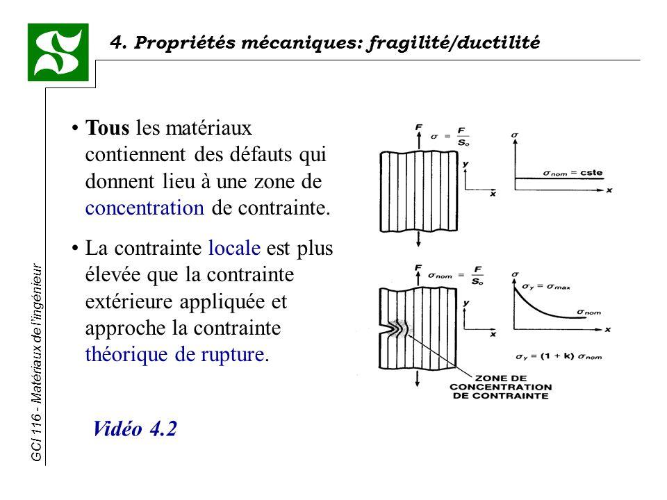 GCI 116 - Matériaux de lingénieur 4. Propriétés mécaniques: fragilité/ductilité Tous les matériaux contiennent des défauts qui donnent lieu à une zone