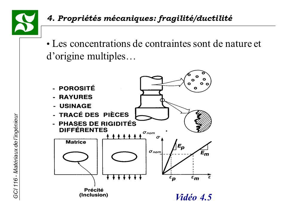 GCI 116 - Matériaux de lingénieur 4. Propriétés mécaniques: fragilité/ductilité Les concentrations de contraintes sont de nature et dorigine multiples