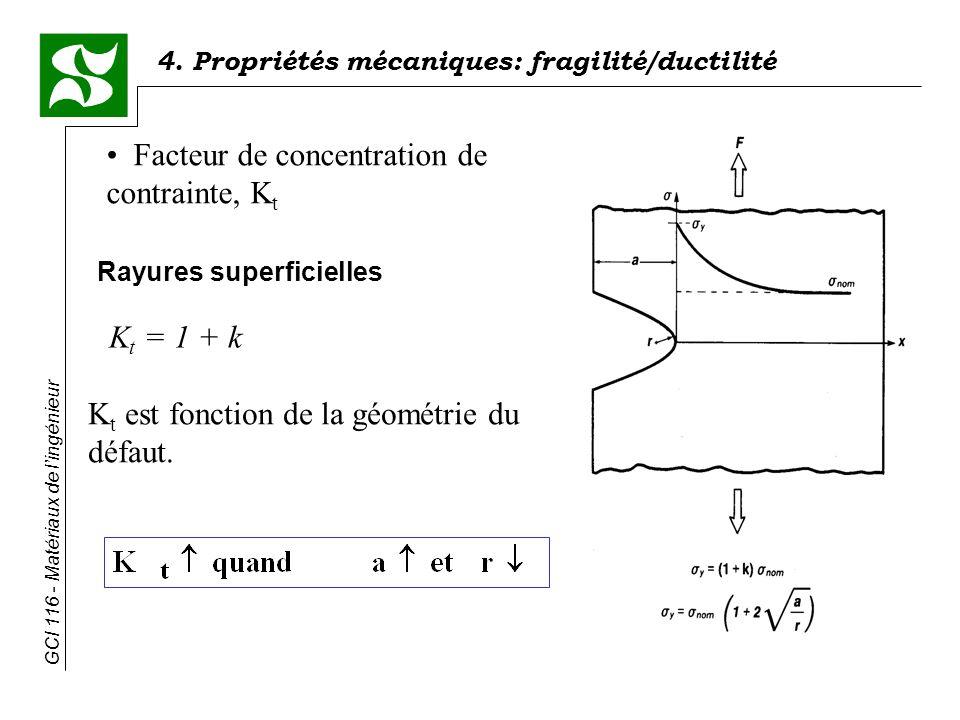GCI 116 - Matériaux de lingénieur 4. Propriétés mécaniques: fragilité/ductilité Facteur de concentration de contrainte, K t K t = 1 + k K t est foncti