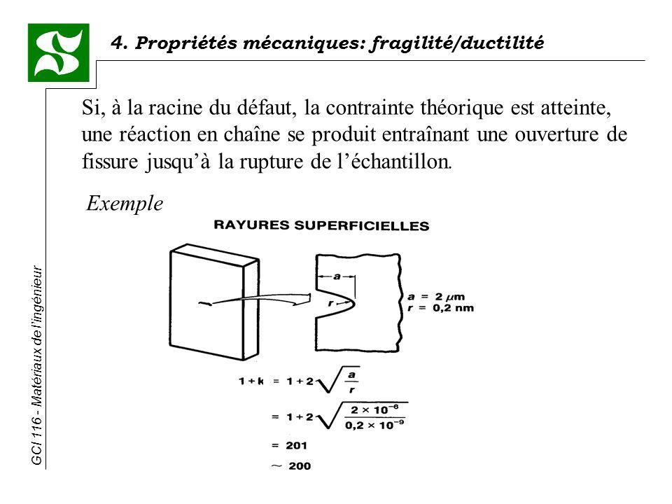 GCI 116 - Matériaux de lingénieur 4. Propriétés mécaniques: fragilité/ductilité Si, à la racine du défaut, la contrainte théorique est atteinte, une r