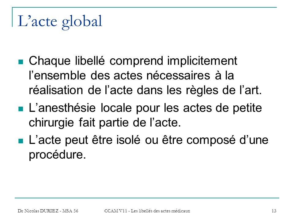 Dr Nicolas DURIEZ - MSA 56 CCAM V11 - Les libellés des actes médicaux 13 Lacte global Chaque libellé comprend implicitement lensemble des actes nécess