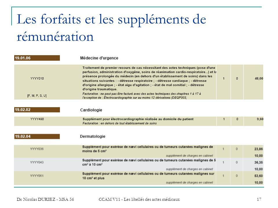 Dr Nicolas DURIEZ - MSA 56 CCAM V11 - Les libellés des actes médicaux 17 Les forfaits et les suppléments de rémunération