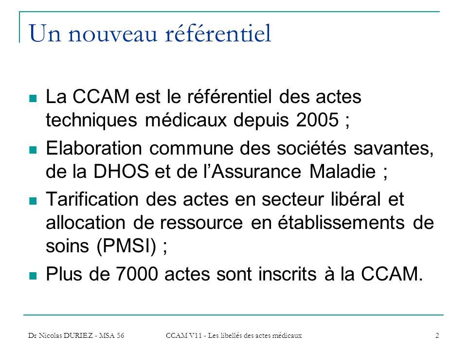 Dr Nicolas DURIEZ - MSA 56 CCAM V11 - Les libellés des actes médicaux 2 Un nouveau référentiel La CCAM est le référentiel des actes techniques médicau