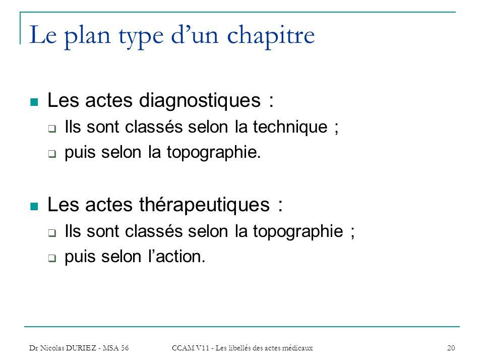 Dr Nicolas DURIEZ - MSA 56 CCAM V11 - Les libellés des actes médicaux 20 Le plan type dun chapitre Les actes diagnostiques : Ils sont classés selon la
