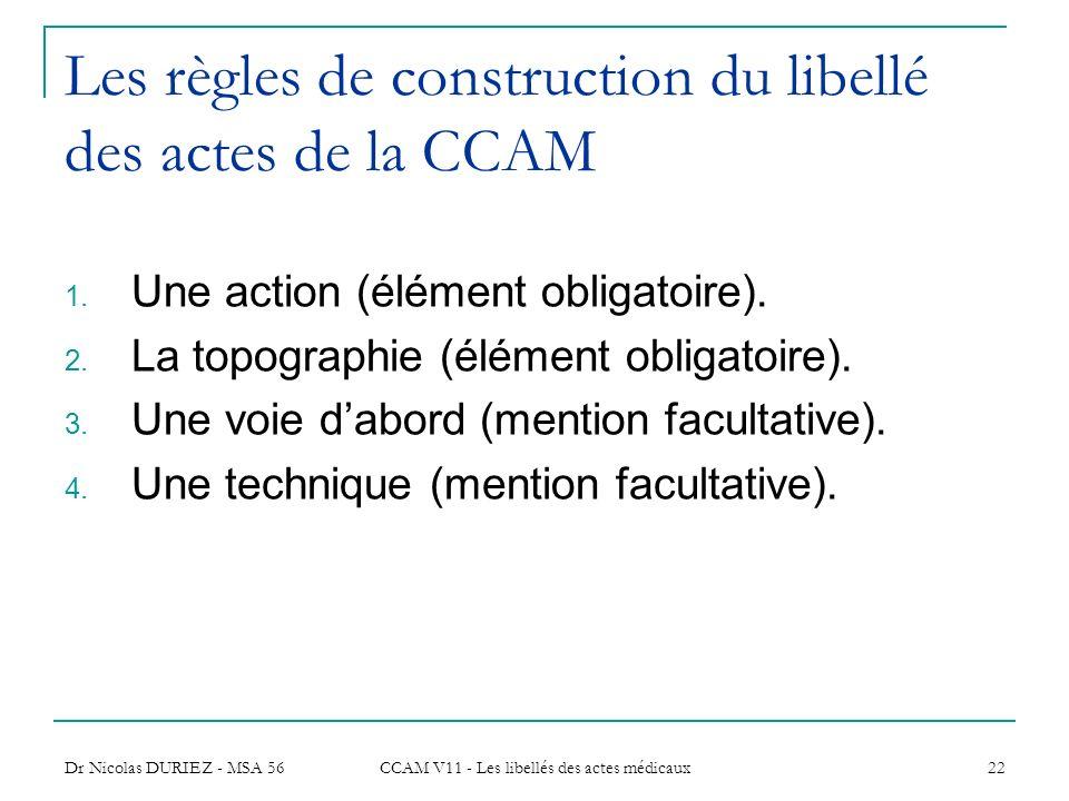Dr Nicolas DURIEZ - MSA 56 CCAM V11 - Les libellés des actes médicaux 22 Les règles de construction du libellé des actes de la CCAM 1. Une action (élé