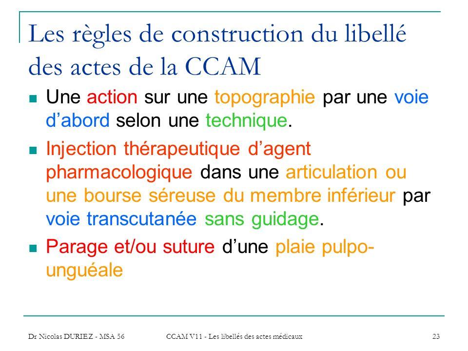 Dr Nicolas DURIEZ - MSA 56 CCAM V11 - Les libellés des actes médicaux 23 Les règles de construction du libellé des actes de la CCAM Une action sur une