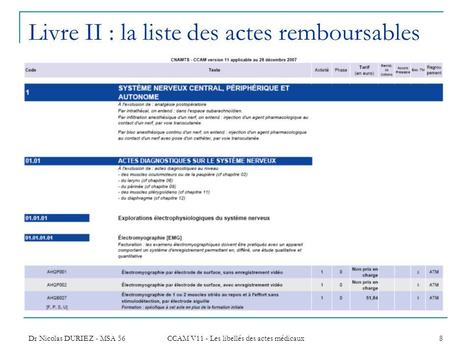 Dr Nicolas DURIEZ - MSA 56 CCAM V11 - Les libellés des actes médicaux 8 Livre II : la liste des actes remboursables