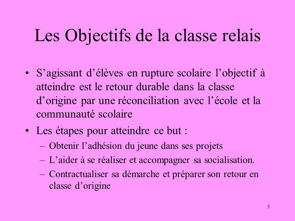2 Présentation Classe crée depuis 1999 implantée dans lenceinte du Collège Mille Roches Effectif maximum de 8 à 10 élèves Profil des élèves : En situa
