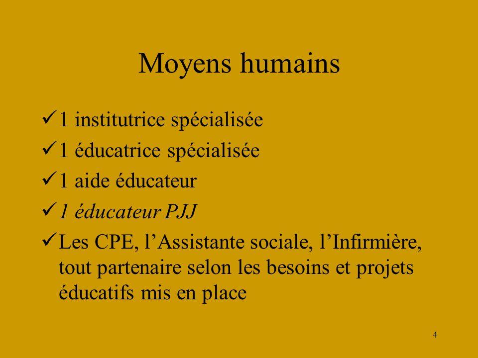 4 Moyens humains 1 institutrice spécialisée 1 éducatrice spécialisée 1 aide éducateur 1 éducateur PJJ Les CPE, lAssistante sociale, lInfirmière, tout partenaire selon les besoins et projets éducatifs mis en place