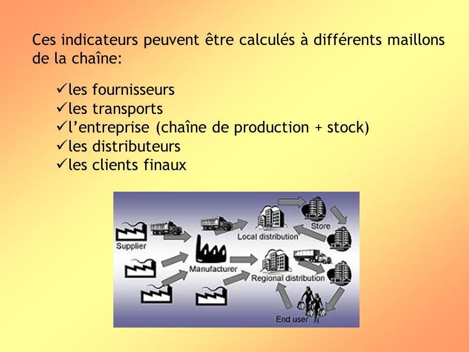 Ces indicateurs peuvent être calculés à différents maillons de la chaîne: les fournisseurs les transports lentreprise (chaîne de production + stock) l