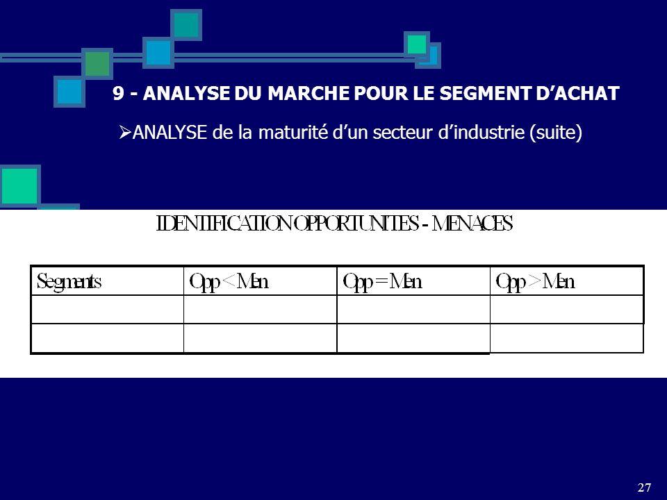 27 9 - ANALYSE DU MARCHE POUR LE SEGMENT DACHAT ANALYSE de la maturité dun secteur dindustrie (suite)