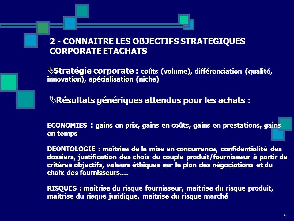 3 2 - CONNAITRE LES OBJECTIFS STRATEGIQUES CORPORATE ETACHATS Stratégie corporate : coûts (volume), différenciation (qualité, innovation), spécialisat