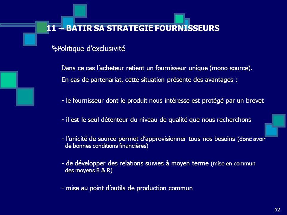 52 11 – BATIR SA STRATEGIE FOURNISSEURS Dans ce cas lacheteur retient un fournisseur unique (mono-source). En cas de partenariat, cette situation prés