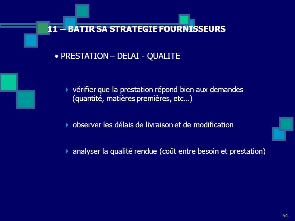 54 11 – BATIR SA STRATEGIE FOURNISSEURS vérifier que la prestation répond bien aux demandes (quantité, matières premières, etc…) observer les délais d