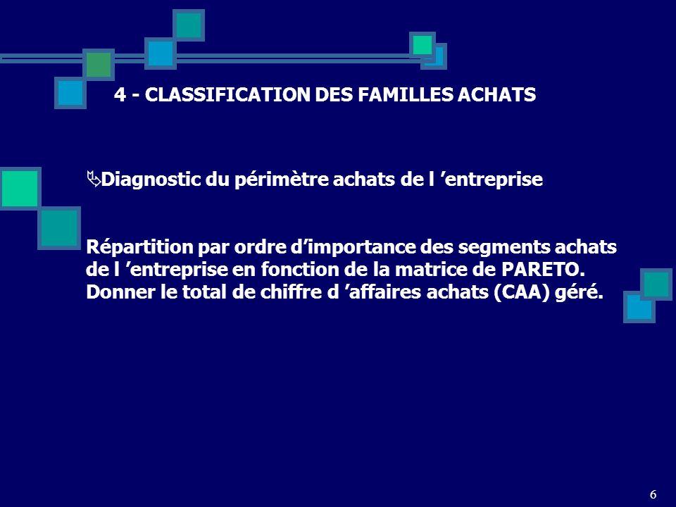 6 4 - CLASSIFICATION DES FAMILLES ACHATS Diagnostic du périmètre achats de l entreprise Répartition par ordre dimportance des segments achats de l ent