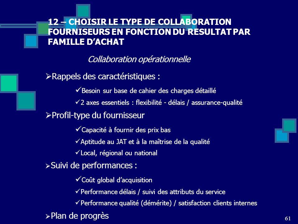 61 12 – CHOISIR LE TYPE DE COLLABORATION FOURNISEURS EN FONCTION DU RESULTAT PAR FAMILLE DACHAT Collaboration opérationnelle Rappels des caractéristiq