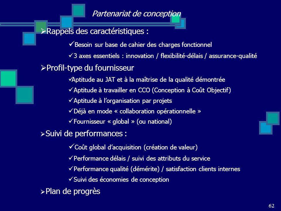 62 Partenariat de conception Rappels des caractéristiques : Besoin sur base de cahier des charges fonctionnel 3 axes essentiels : innovation / flexibi