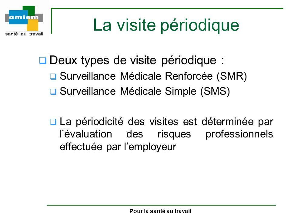 Pour la santé au travail La visite périodique Deux types de visite périodique : Surveillance Médicale Renforcée (SMR) Surveillance Médicale Simple (SM