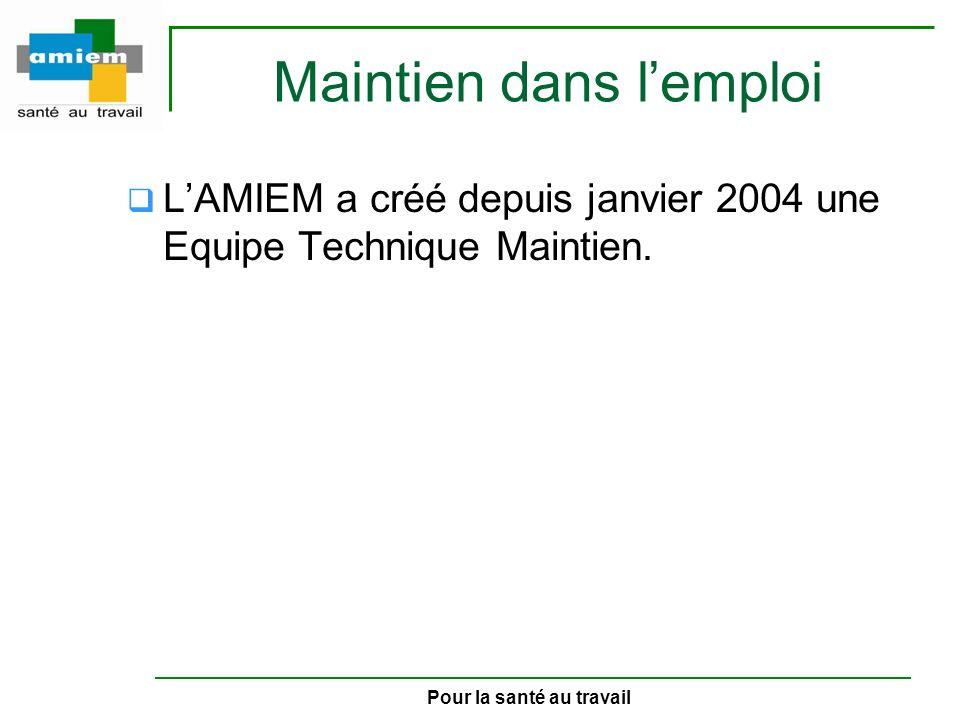 Maintien dans lemploi LAMIEM a créé depuis janvier 2004 une Equipe Technique Maintien.