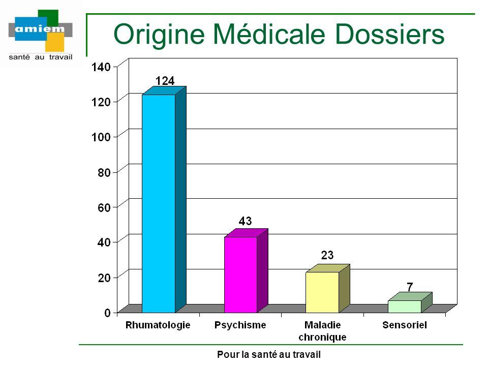 Pour la santé au travail Origine Médicale Dossiers