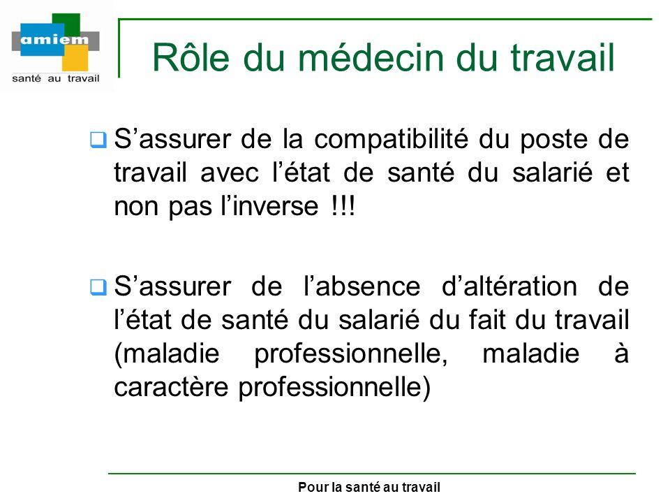 Pour la santé au travail Rôle du médecin du travail Sassurer de la compatibilité du poste de travail avec létat de santé du salarié et non pas linvers