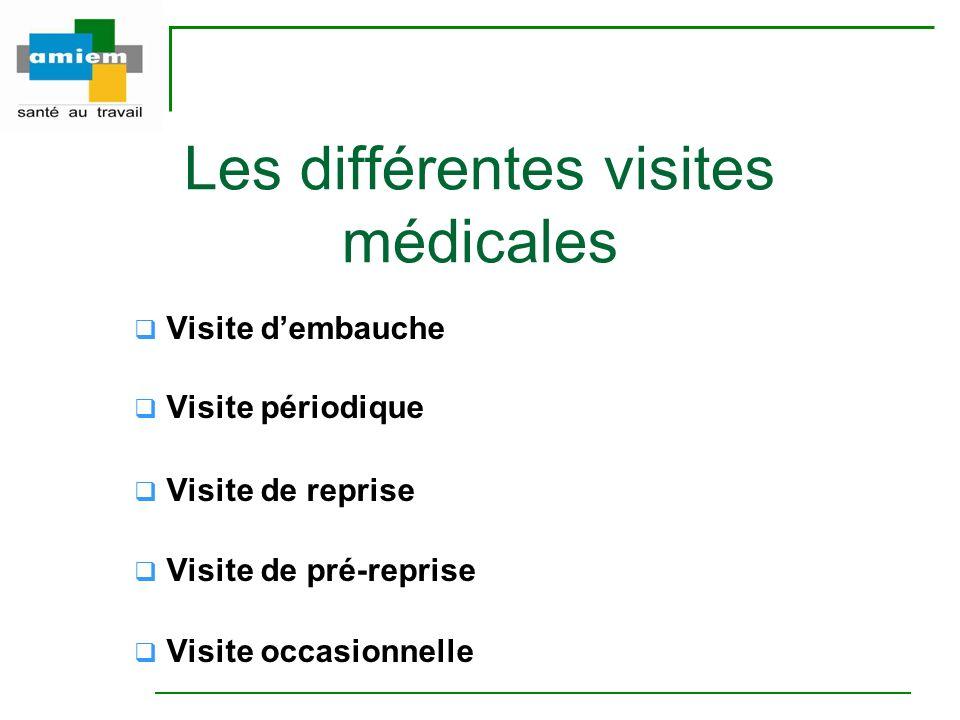 Les différentes visites médicales Visite dembauche Visite périodique Visite de reprise Visite de pré-reprise Visite occasionnelle