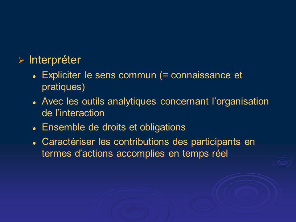 Interpréter Expliciter le sens commun (= connaissance et pratiques) Avec les outils analytiques concernant lorganisation de linteraction Ensemble de d
