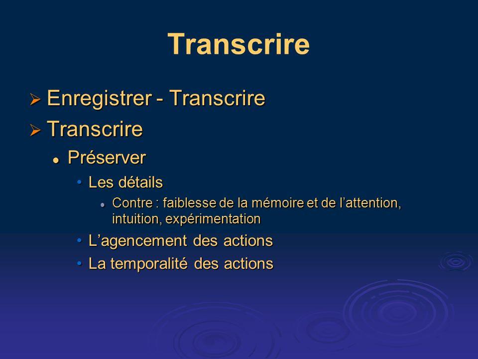 Transcrire Enregistrer - Transcrire Enregistrer - Transcrire Transcrire Transcrire Préserver Préserver Les détailsLes détails Contre : faiblesse de la