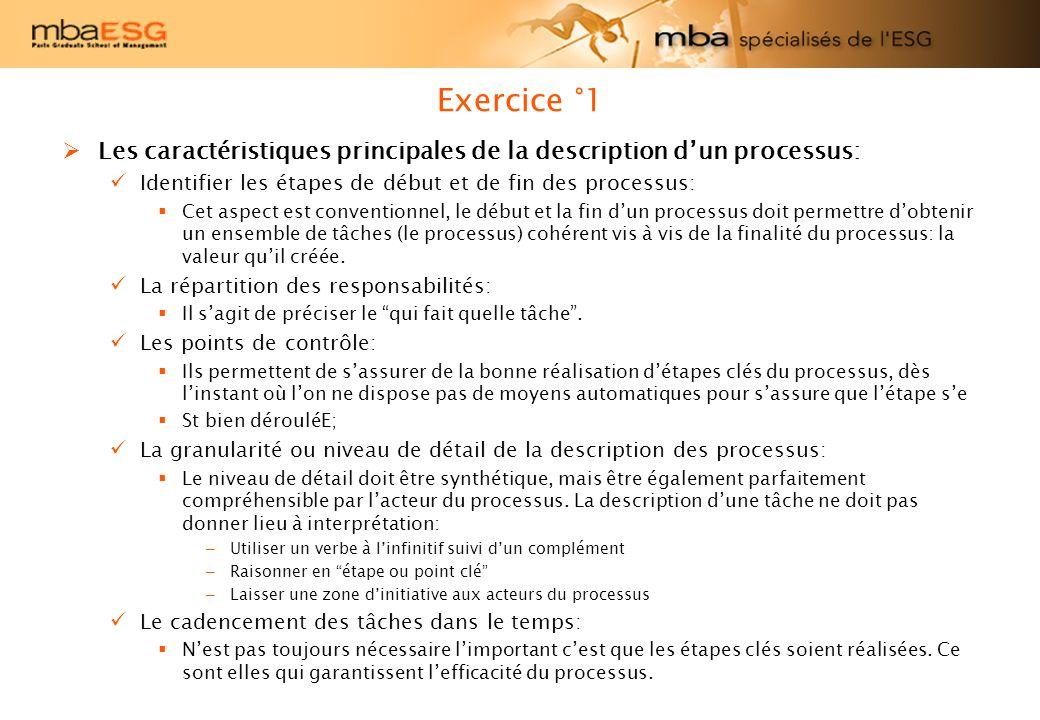 Exercice °1 Les caractéristiques principales de la description dun processus: Identifier les étapes de début et de fin des processus: Cet aspect est c