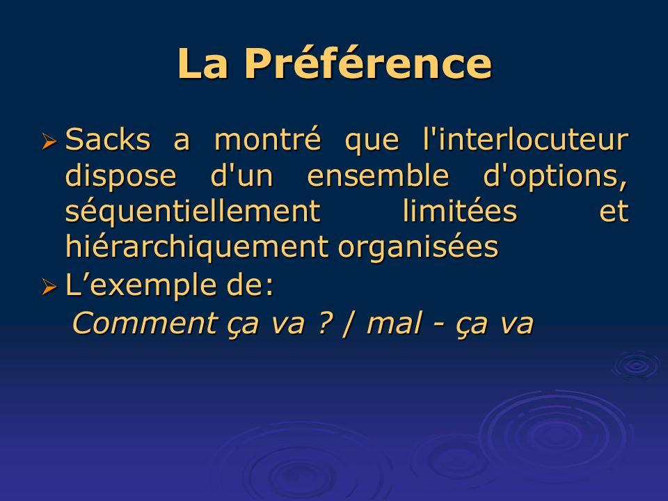 La Préférence Sacks a montré que l interlocuteur dispose d un ensemble d options, séquentiellement limitées et hiérarchiquement organisées Sacks a montré que l interlocuteur dispose d un ensemble d options, séquentiellement limitées et hiérarchiquement organisées Lexemple de: Lexemple de: Comment ça va .
