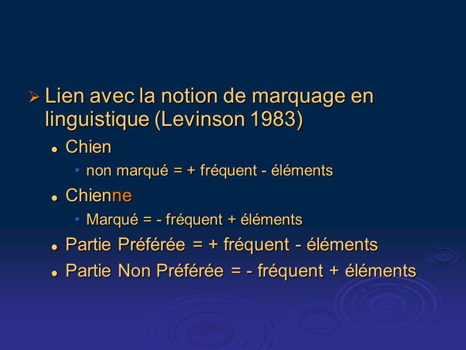 Lien avec la notion de marquage en linguistique (Levinson 1983) Lien avec la notion de marquage en linguistique (Levinson 1983) Chien Chien non marqué = + fréquent - élémentsnon marqué = + fréquent - éléments Chienne Chienne Marqué = - fréquent + élémentsMarqué = - fréquent + éléments Partie Préférée = + fréquent - éléments Partie Préférée = + fréquent - éléments Partie Non Préférée = - fréquent + éléments Partie Non Préférée = - fréquent + éléments