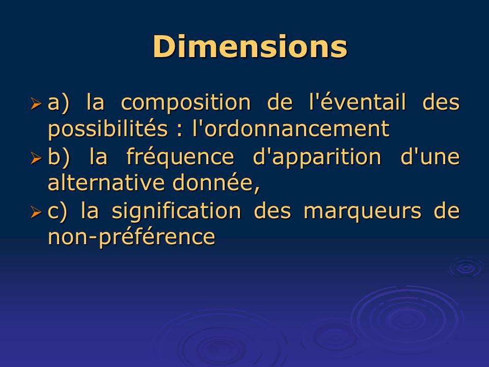 Dimensions Dimensions a) la composition de l éventail des possibilités : l ordonnancement a) la composition de l éventail des possibilités : l ordonnancement b) la fréquence d apparition d une alternative donnée, b) la fréquence d apparition d une alternative donnée, c) la signification des marqueurs de non-préférence c) la signification des marqueurs de non-préférence