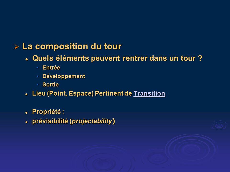 La composition du tour La composition du tour Quels éléments peuvent rentrer dans un tour .