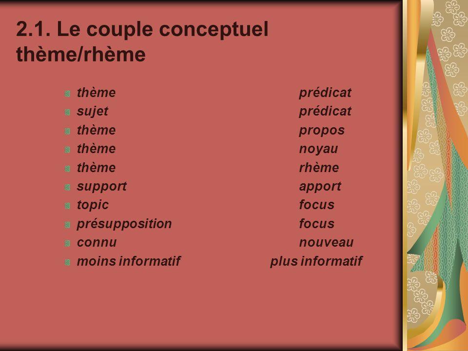 2.1. Le couple conceptuel thème/rhème thèmeprédicat sujet prédicat thèmepropos thèmenoyau thème rhème support apport topic focus présuppositionfocus c