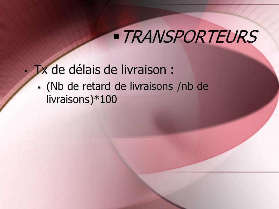 TRANSPORTEURS Tx de délais de livraison : (Nb de retard de livraisons /nb de livraisons)*100 Tx de délais de livraison : (Nb de retard de livraisons /