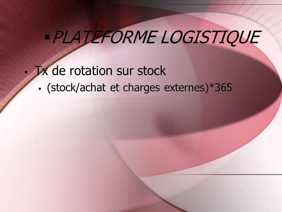 PLATEFORME LOGISTIQUE Tx de rotation sur stock (stock/achat et charges externes)*365 Tx de rotation sur stock (stock/achat et charges externes)*365