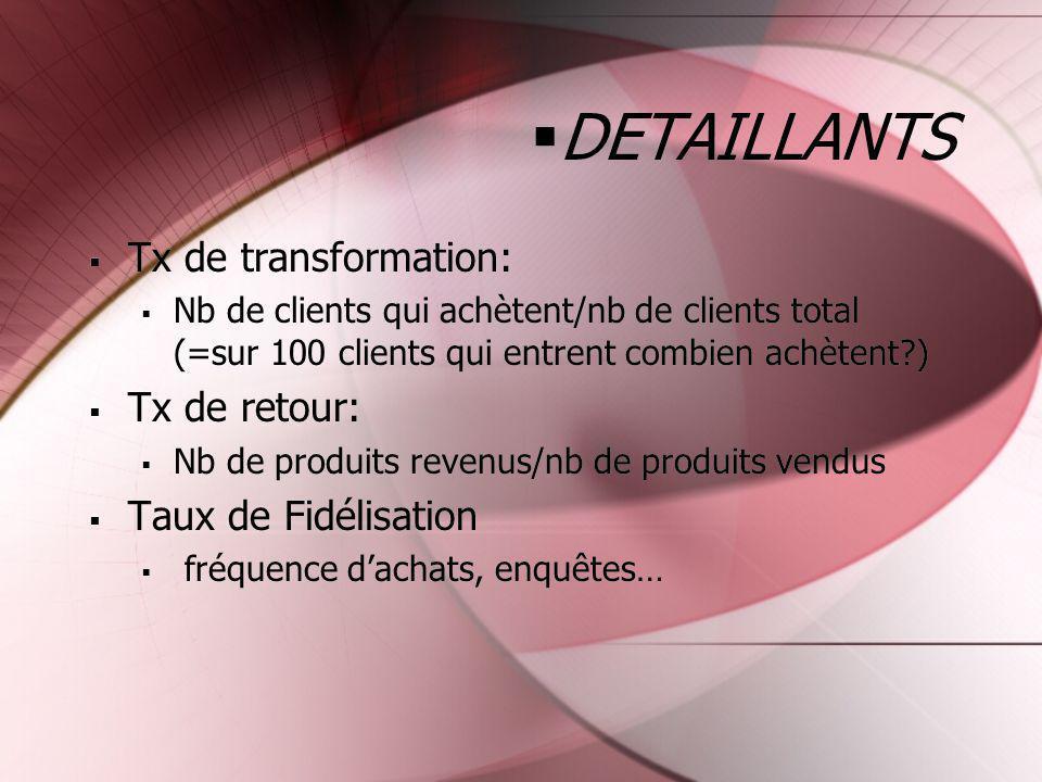 DETAILLANTS Tx de transformation: Nb de clients qui achètent/nb de clients total (=sur 100 clients qui entrent combien achètent?) Tx de retour: Nb de
