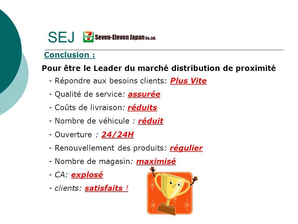 SEJ Conclusion : Pour être le Leader du marché distribution de proximité - Répondre aux besoins clients: Plus Vite - Qualité de service: assurée - Coû