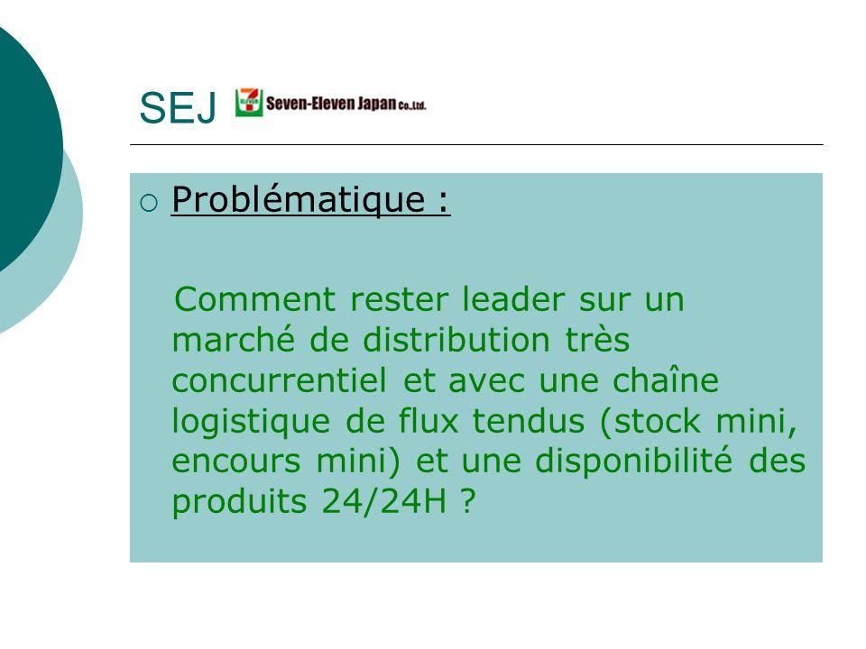 SEJ Problématique : Comment rester leader sur un marché de distribution très concurrentiel et avec une chaîne logistique de flux tendus (stock mini, e