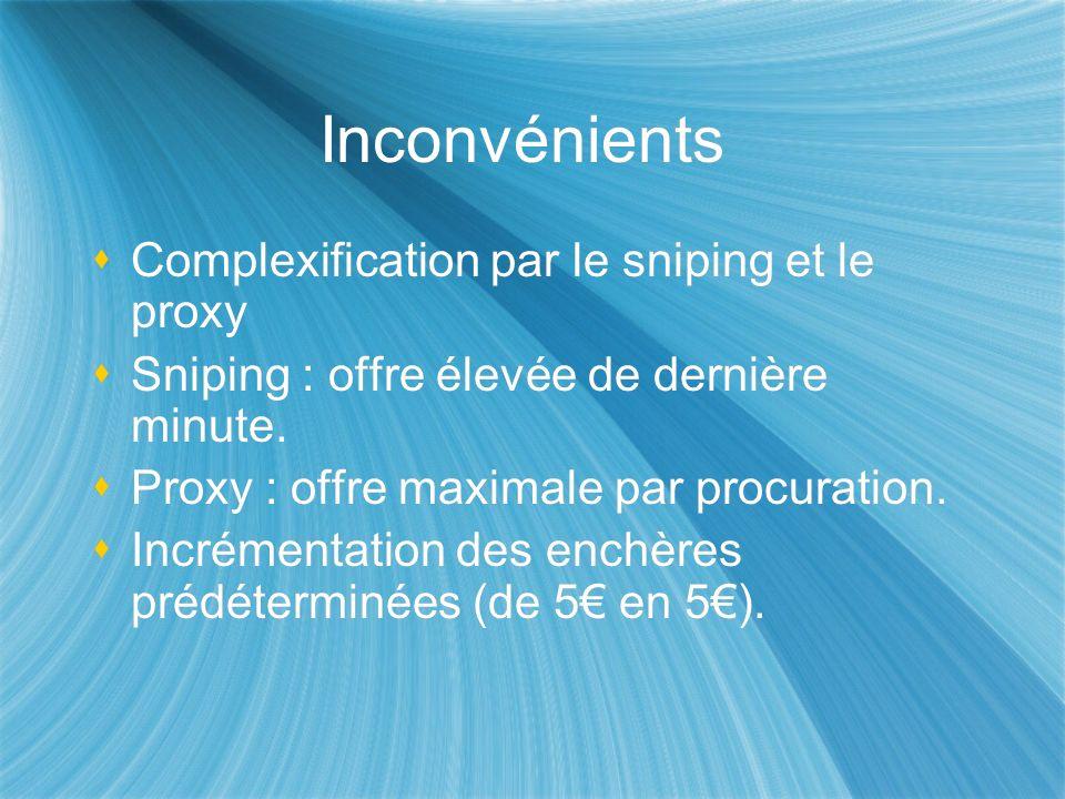 Inconvénients Complexification par le sniping et le proxy Sniping : offre élevée de dernière minute. Proxy : offre maximale par procuration. Incrément